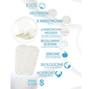 Bawełniane wkładki do ekologicznych pieluch