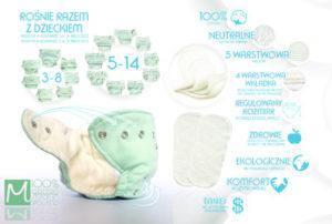 EKOLOGICZNIE NIE ZNACZY DROGO. Bawełniane otylacze dla dzieci i niemowląt.